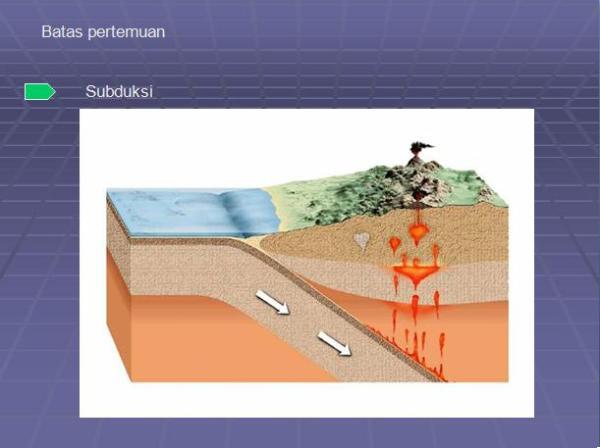 Slide 10 Teori Tektonik Lempeng