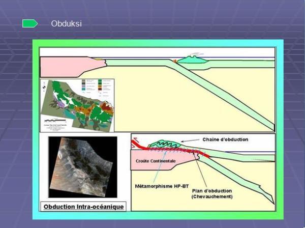 Slide 11 Teori Tektonik Lempeng