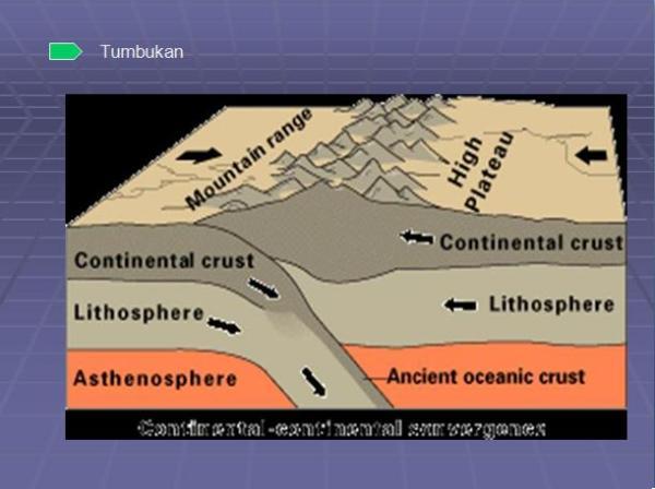 Slide 12 Teori Tektonik Lempeng