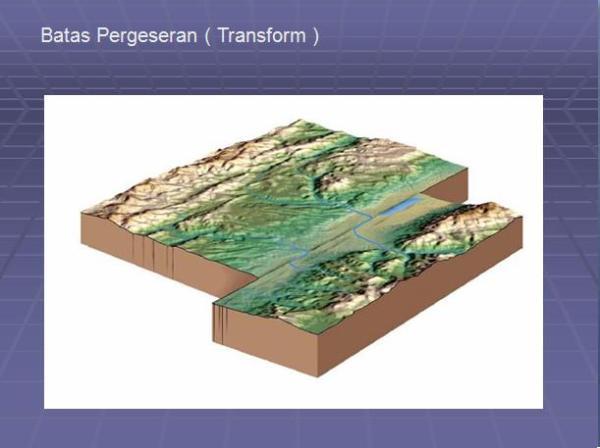 Slide 14 Teori Tektonik Lempeng