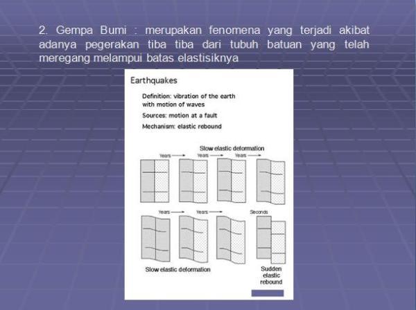 Slide 18 Teori Tektonik Lempeng