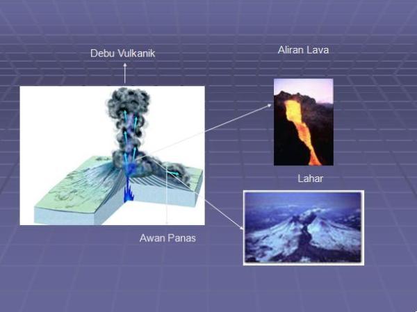 Slide 23 Teori Tektonik Lempeng