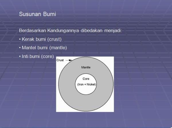 Slide 4 Teori Tektonik Lempeng