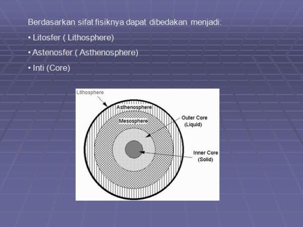 Slide 5 Teori Tektonik Lempeng