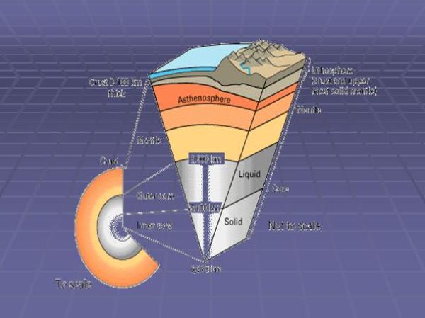 Slide 6 Teori Tektonik Lempeng