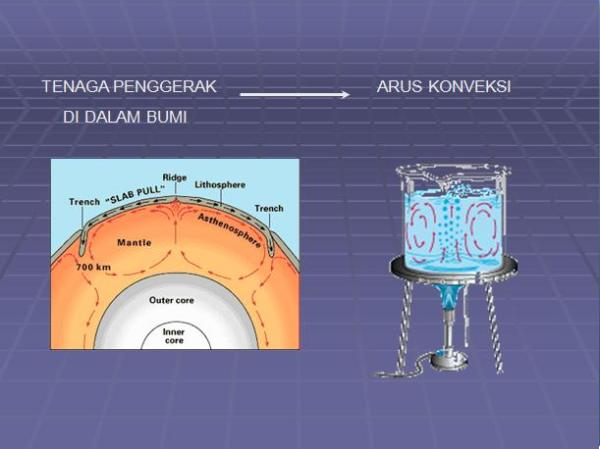 Slide 8 Teori Tektonik Lempeng
